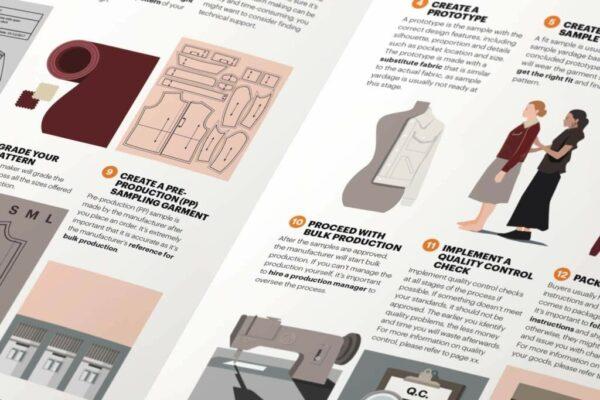 Fashionary The Fashion Business Manual fvdesign.org