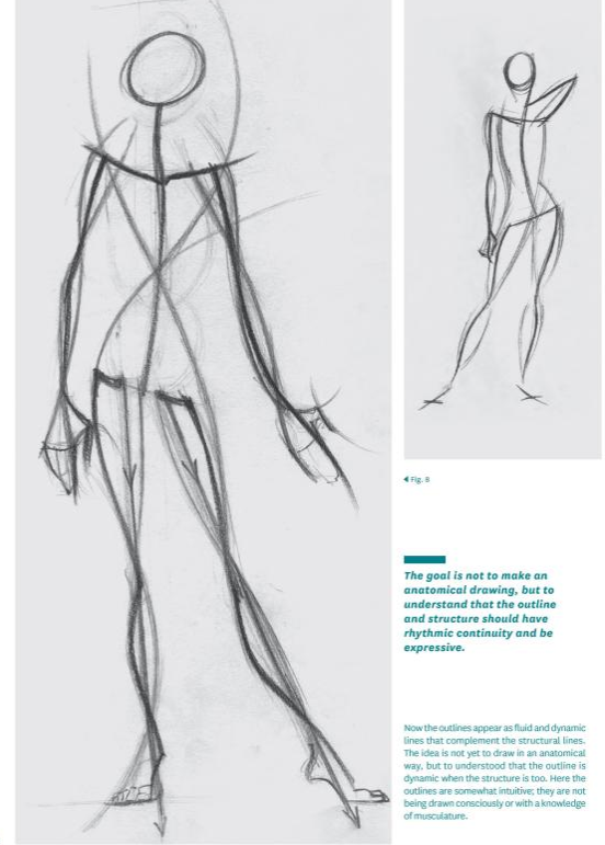 Fashion Drawing Course: From Human Figure to Fashion Illustration fvdesign.org