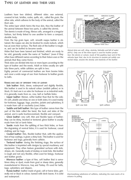 Fashion Patternmaking Techniques for Accessories: Shoes, Bags, Hats, Gloves, Ties, Buttons, and Dog Clothing fvdesign.org