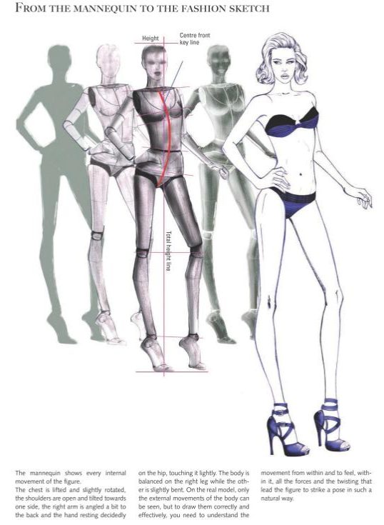 Colour in Fashion Illustration: Drawing and Painting Techniques fvdesign.org