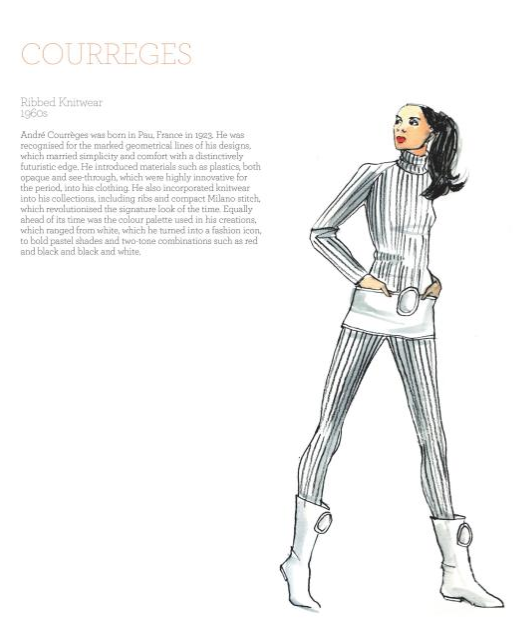 Knitwear Fashion Design: The Secrets of Drawing Knitted Fabrics and Garments fvdesign.org